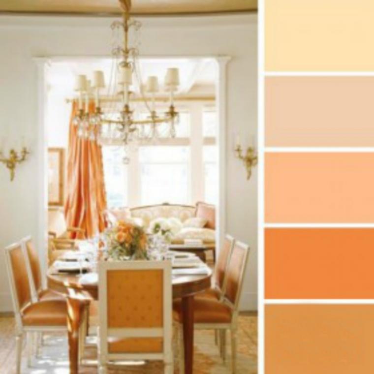 Палитра цветов для интерьера кухни фото