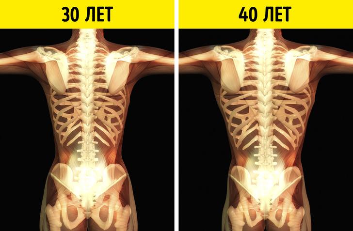 Как наше тело меняется после 30 фото 2