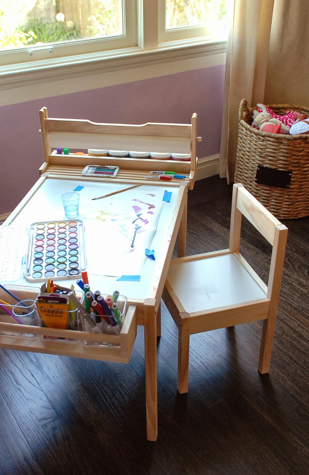 мебель ИКЕА для ваших детей фото 3