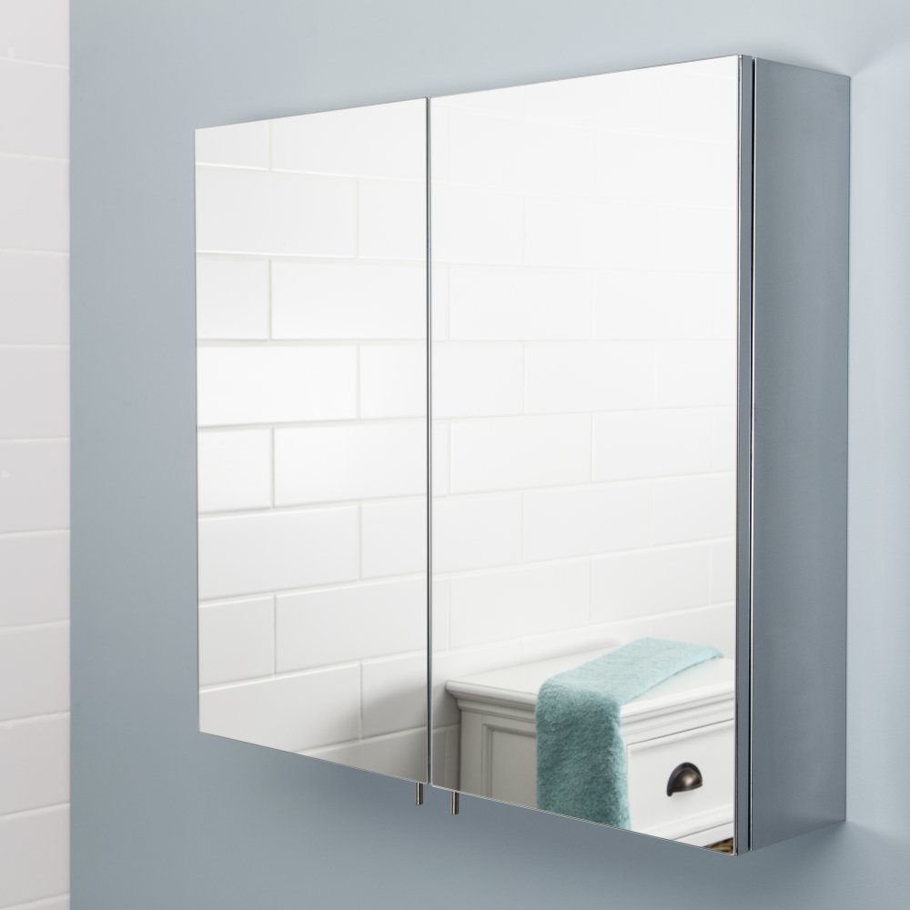 Организация пространства в ванной комнате фото 2